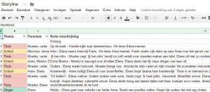 storyline, verhaallijn, plot, manuscript, boek schrijven